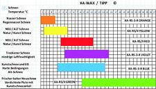 Skiwachs Rennwax, Wax, High Fluor, 150g Skiwax, Neu