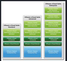 VMware vCloud Suite 6 Enterprise Unlimited CPUs genuine lifetime License