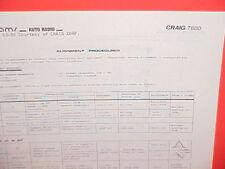 1978 CRAIG CAR STEREO CASSETTE TAPE PLAYER/AM-FM/MPX RADIO SERVICE MANUAL T600