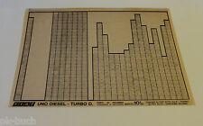Microfich Catalogo parti di ricambio FIAT UNO DIESEL-TURBO D. 60331212