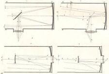 SCIENCE. Telescope 1880 old antique vintage print picture
