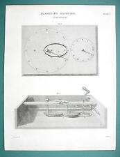 PLANETARY MACHINES Cometarium - (2) Two 1820 Engraving Prints by A. Rees