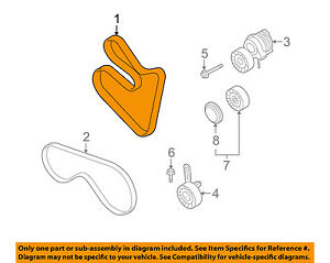 BMW OEM 07-10 X5-Serpentine Drive Fan Belt 11287540949