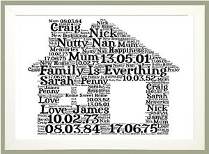 Personalised New Home Moving In Gift - BLACK Print in a WHITE Wood Frame