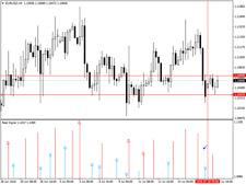 Super Signal  Indicator -  Forex Mt 4 Indicator