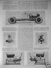 ARTICLE DE PRESSE 1927 ALFA ROMÉO CHASSIS 1500 cmc MOTEUR 6 CYLINDRES
