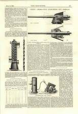 1894 Row Tube Water Heaters Mathewson's Sandblast Apparatus Quickfire Gun