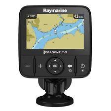 Устройства GPS