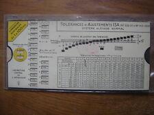 Réglette Tolerances ajustement jeux serrages LABORATOIRE CENTRAL ARMEMENT METIER