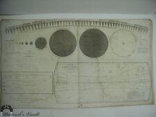 Original Elijah Burritt Pl. I. The Geography of the Heavens 1835
