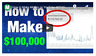 YOUTUBE INTERNET BUSINESS make money online with YOUTUBE (without making videos)