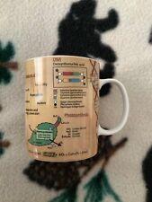 Mug of Knowledge - Biology- Teacher Mug / by Konitz of Germany
