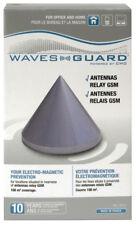 Protector radiación electromagnética todas las frecuencias