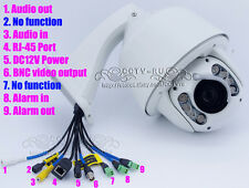 Hikvision IP PTZ camera Canon lens 3 Megapixels 240X 1080P 360°/s ,IP speed dome