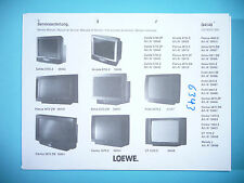 Service Manual-Instructions pour LOEWE Calida 5784, Arcada 8755, lichen 4872, xelos
