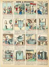 """""""BIERE ET BRASSERIE"""" Imagerie d'Epinal originale n° 3807 entoilée début 1900"""