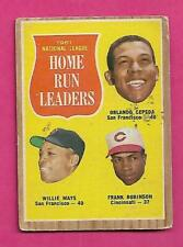 1962 TOPPS # 54 GIANTS WILLIE MAYS LEADERS GOOD  CARD (INV# C3140)