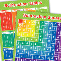 A3 Subtraction Tables & Square Posters Maths Ed Learning Teaching Resource