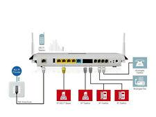 Bintec-Elmeg be.ip plus Telefonanlage Gateway bis zu 20 Benutzer WLAN NEU OVP