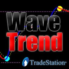 Tradestation LEADING Reversal Indicator *WaveTrend* Stocks * Futures * Forex