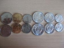 CHINA set 6 coins 1 fen - 1 yuan UNC #B2