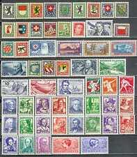 PRO JUVENTUTE 1924 - 1937 postfrisch
