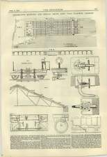 1884 Locomotive Running And Repair Shops Taff Vale Railway Cardiff