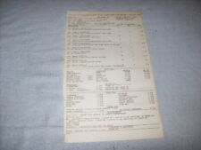 Authentic 1966 TV The John Forsythe Show Production Used Call Sheet - Funny Spy