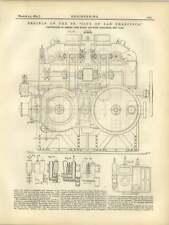 1877 i motori delle SS Città di San Francisco, di sezione, di pianta