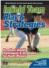 Baseball DVD-#1 Seller For Youth Baseball Coaches! Fielding secrets revealed!