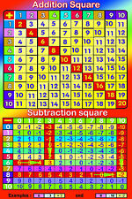 A2 laminated ADDITION SUBTRACTION SQUARE educational mathematics kids POSTER