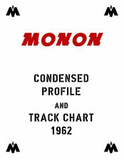 Monon Railroad System Track Chart 1962 Diagram Profile