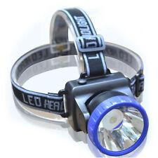 Mini Led Miner Headlamp Headlight Powerful AA Battery Lanterna Hunting Camping