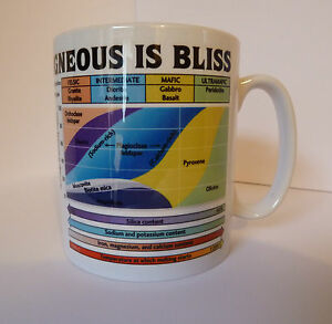Igneous Is Bliss Gift Mug Cup Present Geology Student Teacher Rock Formation