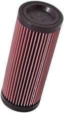 K&N KN Replacement Air Filter Polaris Ranger PL-5008