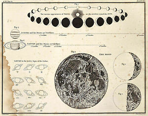 """1822 Print Celestial Phases 11""""x14"""" Wall Art Poster Print Space Astronomy Gift"""