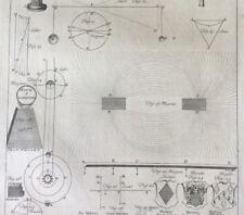 Stampa MAGNETI & livello ORIGINALE INCISO Piastra per directory ART & Science c1752