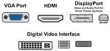 Mini Display port, Thunderbolt Adapter, Display Port to HDMI/ DVI/ VGA
