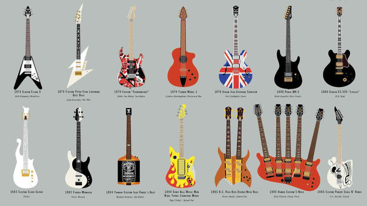 GuitarMiniaturesUK