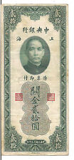 CHINA , 20 CUSTOMS GOLD UNITS, CENTRAL BANK,1930