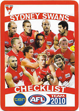 2010 TeamCoach SYDNEY Check List