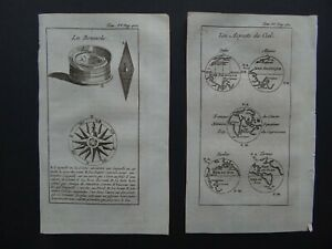 1739 PLUCHE Atlas World map & Compass Rose - Aspects du Ciel - La Boussole