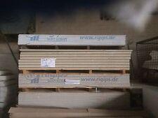 Original Rigips Gipskartonplatten 12,5 mm Stark, 1 Palette 50 Platten = 125 qm