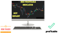 Best profitable indicator for binary options not repaint