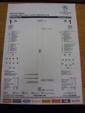 21/10/1998 Arsenal v Dynamo Kyiv [UEFA Champions League] - Official Full Time Re