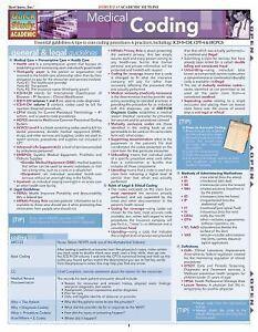 Medical Coding Barcharts