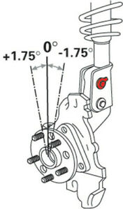 Specialty Products 81290 Alignment Cam Bolt Kit Front,Rear