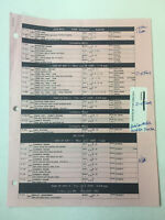 ONE TREE HILL set used SHOOTING SCHEDULE ~ Season 6, Episode 2