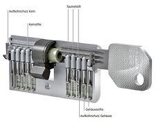 EVVA FPS Sperrschließung Codierte Einzelschließung lock cylinder cylindre
