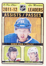 12-13 OPC Henrik Sedin Giroux Erik Karlsson Assist Leaders OPEECHEE Canucks 2012